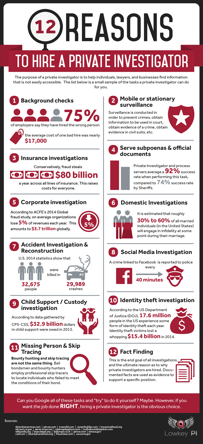 12-reasons-to-hire-a-private-investigator-infographic
